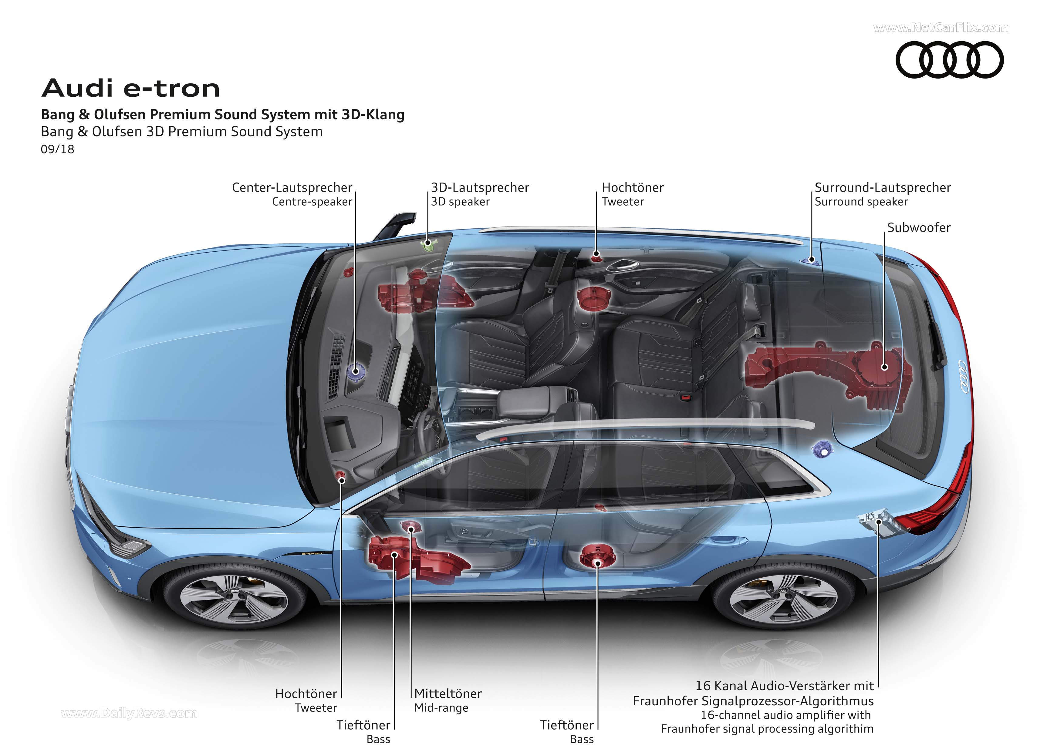 2020 Audi e-tron full