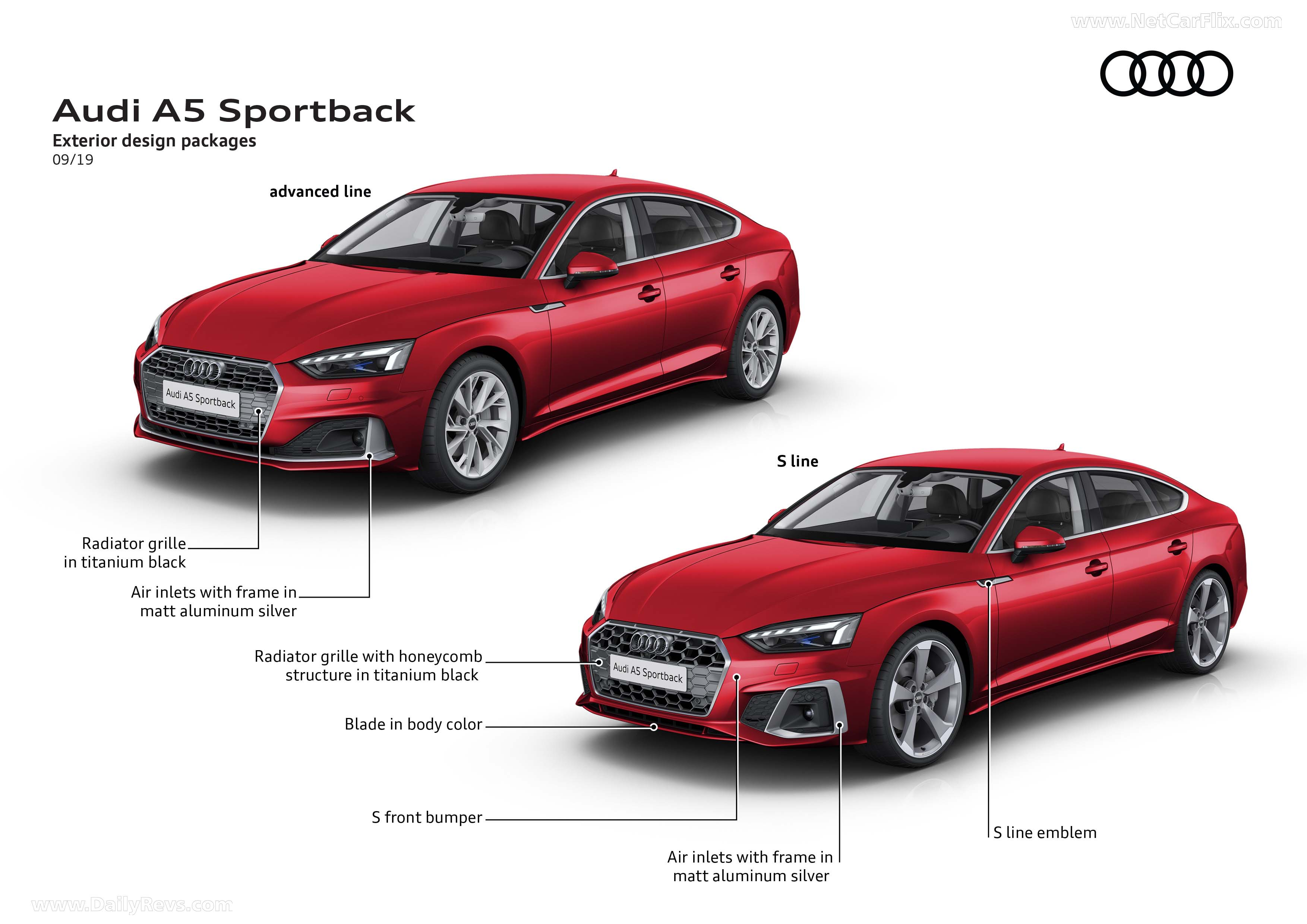 2020 Audi A5 Sportback - Pictures, Images & Wallpapers ...