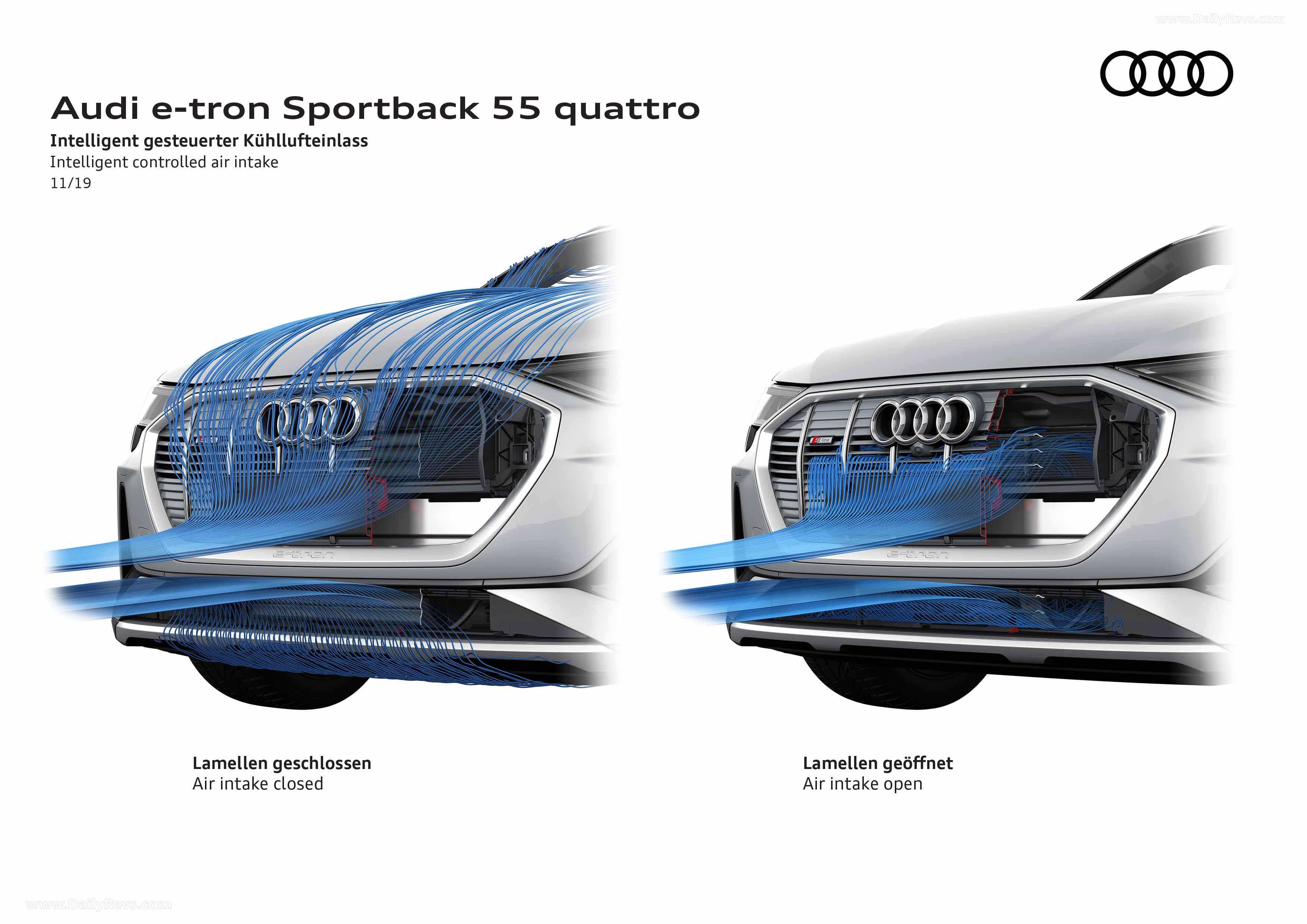 2021 Audi e-tron Sportback full